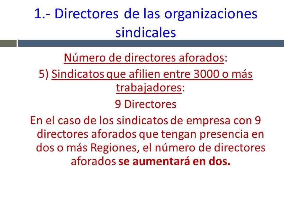 1.- Directores de las organizaciones sindicales Número de directores aforados: 5) Sindicatos que afilien entre 3000 o más trabajadores: 9 Directores E