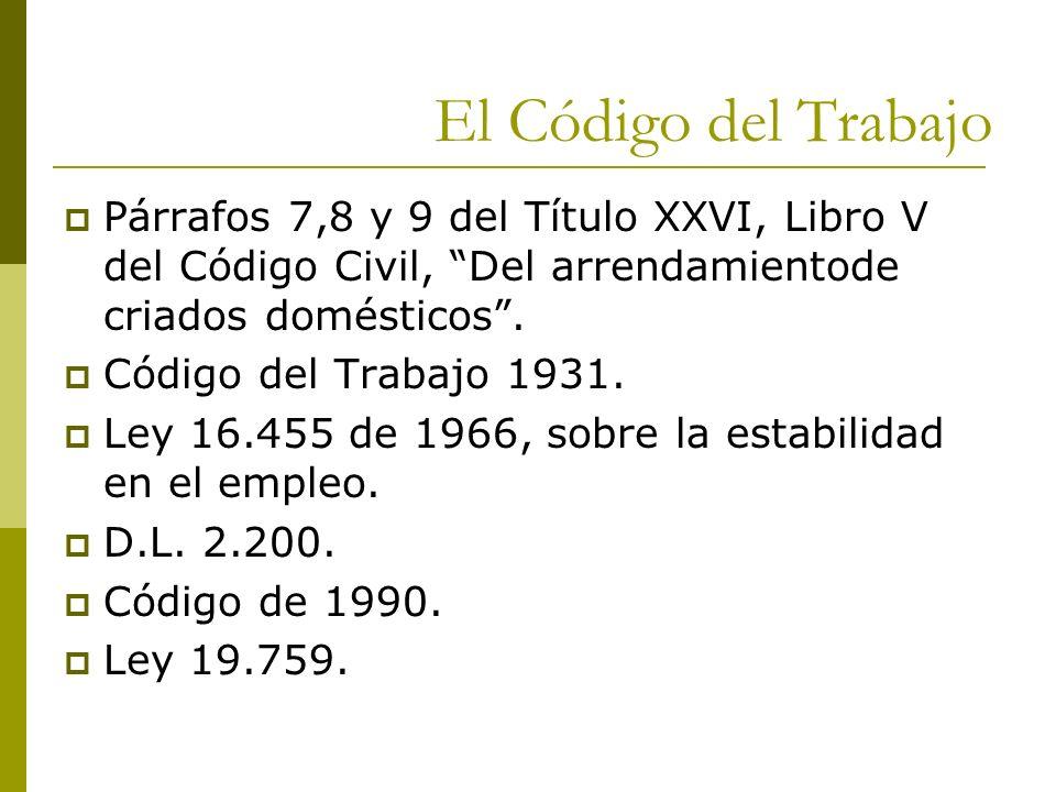 El Código del Trabajo Párrafos 7,8 y 9 del Título XXVI, Libro V del Código Civil, Del arrendamientode criados domésticos. Código del Trabajo 1931. Ley