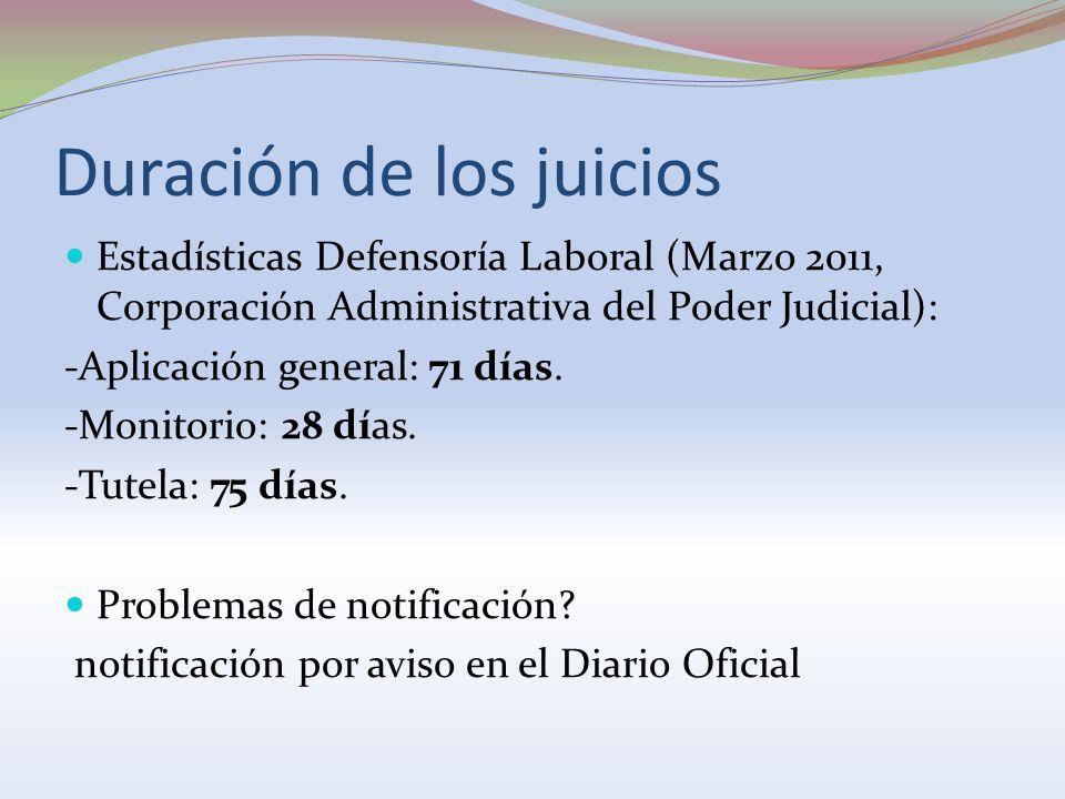 Duración de los juicios Estadísticas Defensoría Laboral (Marzo 2011, Corporación Administrativa del Poder Judicial): -Aplicación general: 71 días. -Mo