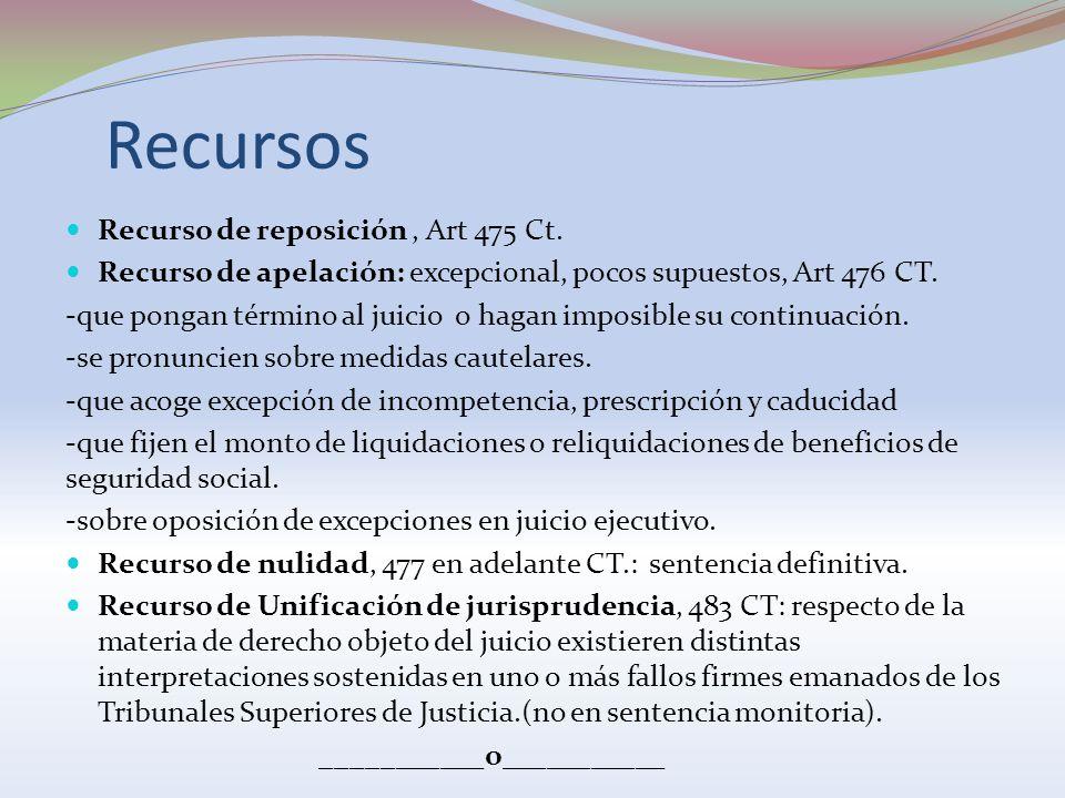 Recursos Recurso de reposición, Art 475 Ct. Recurso de apelación: excepcional, pocos supuestos, Art 476 CT. -que pongan término al juicio o hagan impo