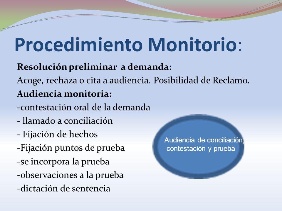 Procedimiento Monitorio: Resolución preliminar a demanda: Acoge, rechaza o cita a audiencia. Posibilidad de Reclamo. Audiencia monitoria: -contestació