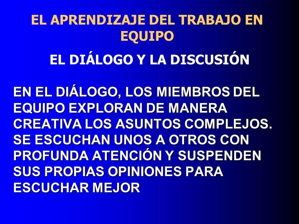 EN EL DIÁLOGO, LOS MIEMBROS DEL EQUIPO EXPLORAN DE MANERA CREATIVA LOS ASUNTOS COMPLEJOS. SE ESCUCHAN UNOS A OTROS CON PROFUNDA ATENCIÓN Y SUSPENDEN S
