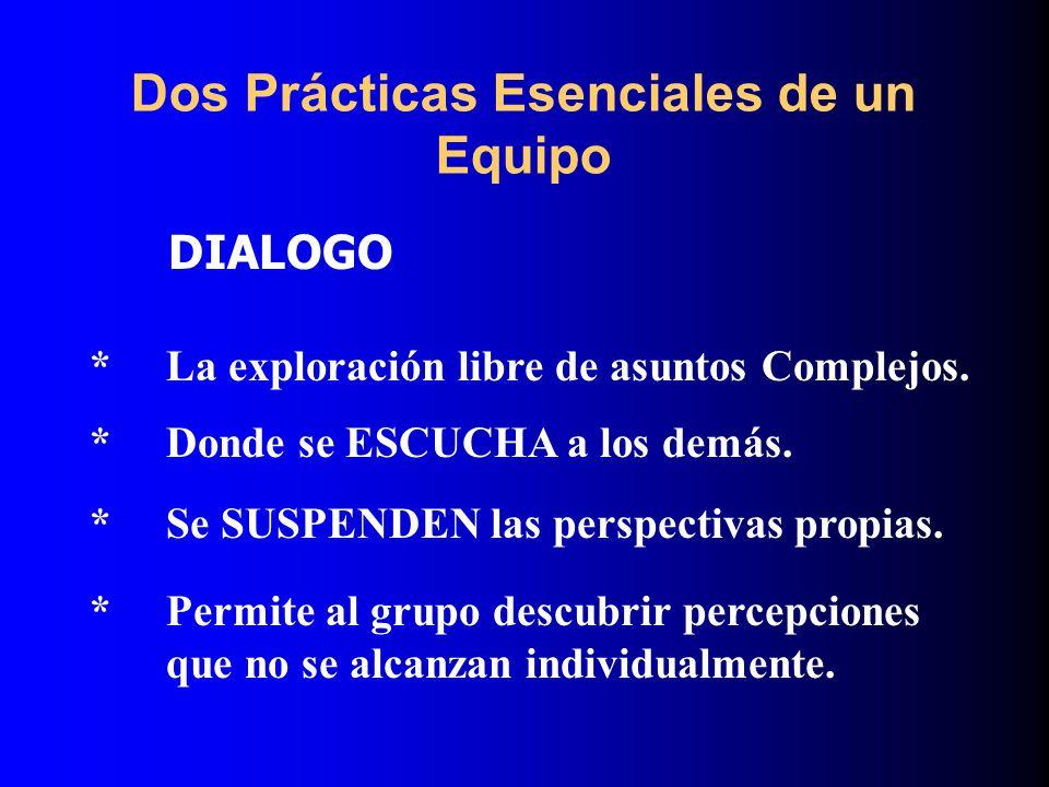 Dos Prácticas Esenciales de un Equipo DIALOGO *Permite al grupo descubrir percepciones que no se alcanzan individualmente. *La exploración libre de as