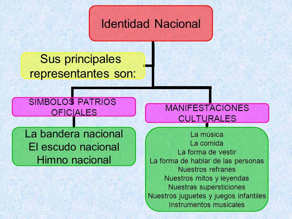 Identidad Nacional SIMBOLOS PATRIOS OFICIALES La bandera nacional El escudo nacional Himno nacional MANIFESTACIONES CULTURALES La música La comida La