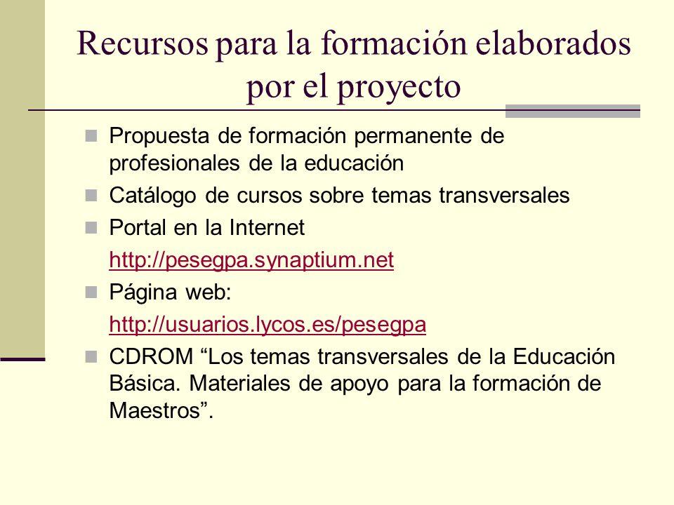 Recursos para la formación elaborados por el proyecto Propuesta de formación permanente de profesionales de la educación Catálogo de cursos sobre tema
