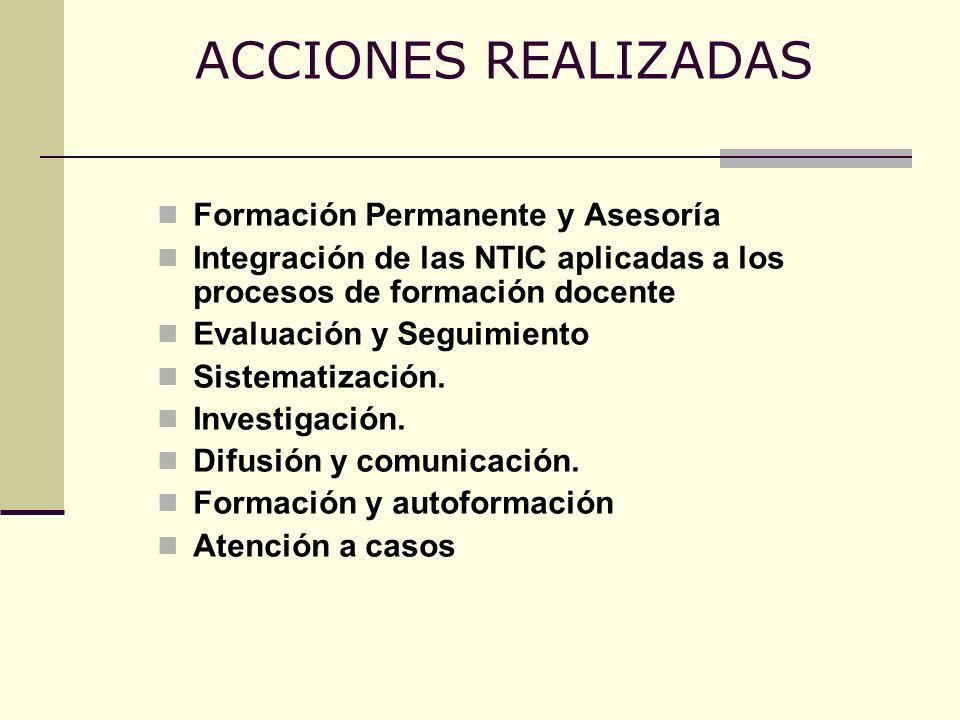 ACCIONES REALIZADAS Formación Permanente y Asesoría Integración de las NTIC aplicadas a los procesos de formación docente Evaluación y Seguimiento Sis