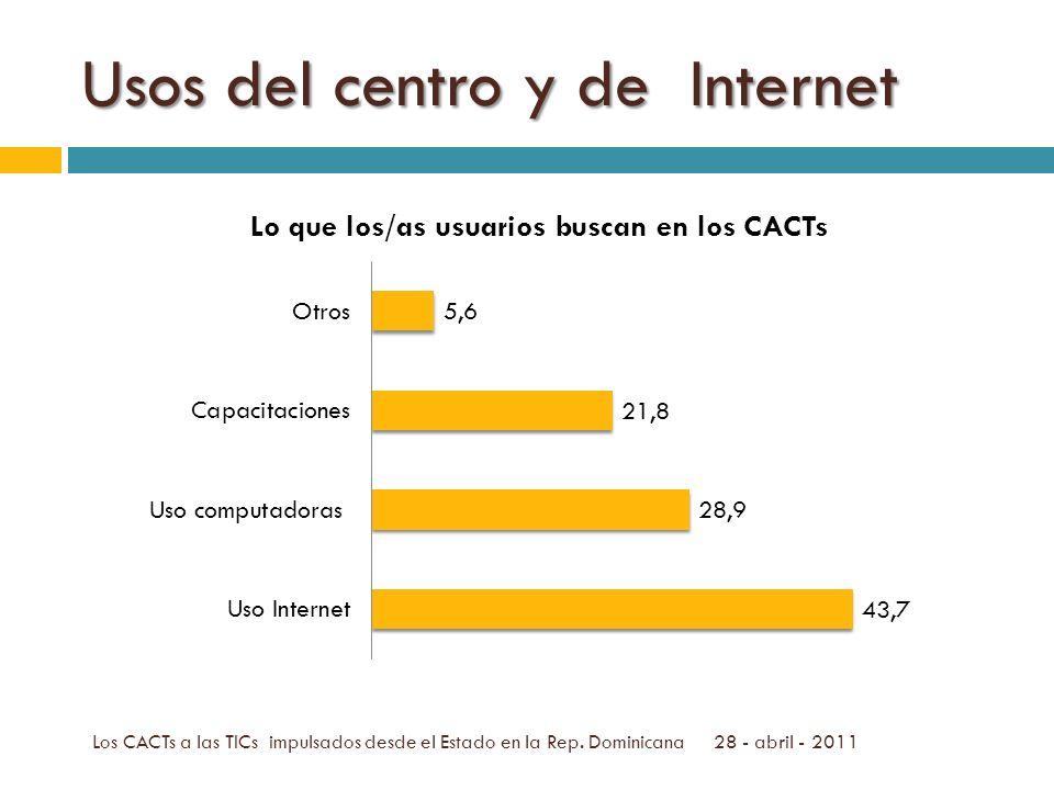 Usos del centro y de Internet Los CACTs a las TICs impulsados desde el Estado en la Rep.
