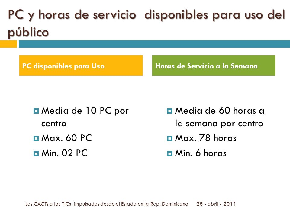 PC y horas de servicio disponibles para uso del público Media de 10 PC por centro Max.