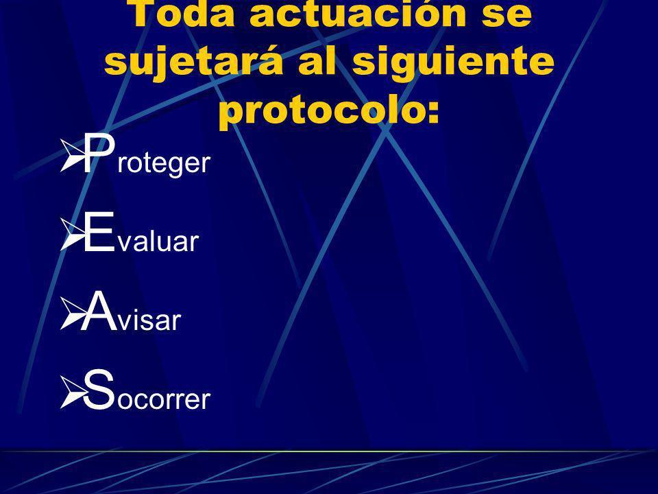Toda actuación se sujetará al siguiente protocolo: P roteger E valuar A visar S ocorrer