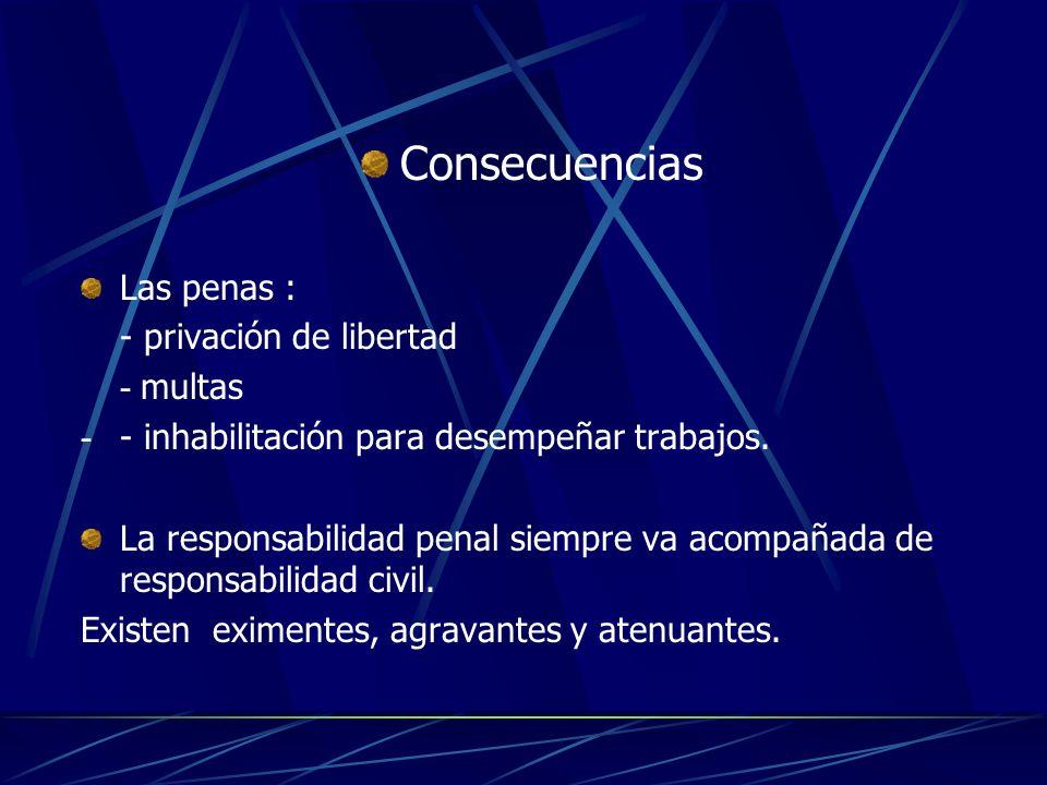 Consecuencias Las penas : - privación de libertad - multas - - inhabilitación para desempeñar trabajos. La responsabilidad penal siempre va acompañada