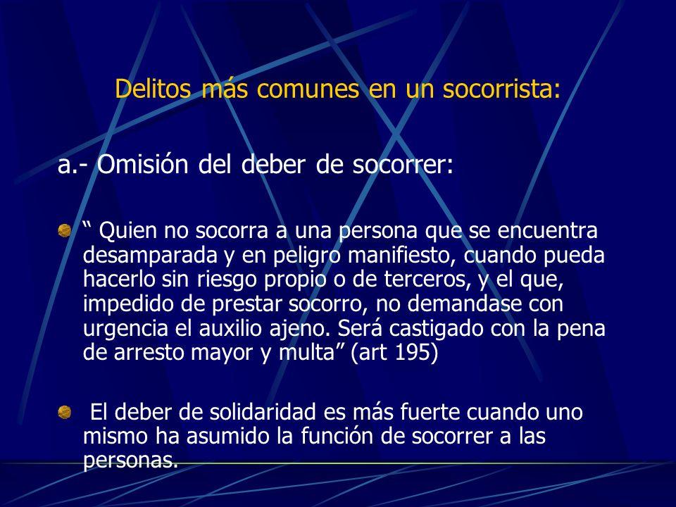Delitos más comunes en un socorrista: a.- Omisión del deber de socorrer: Quien no socorra a una persona que se encuentra desamparada y en peligro mani