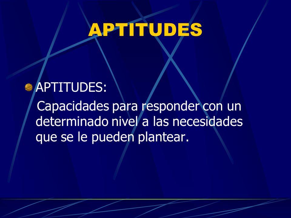 APTITUDES APTITUDES: Capacidades para responder con un determinado nivel a las necesidades que se le pueden plantear.