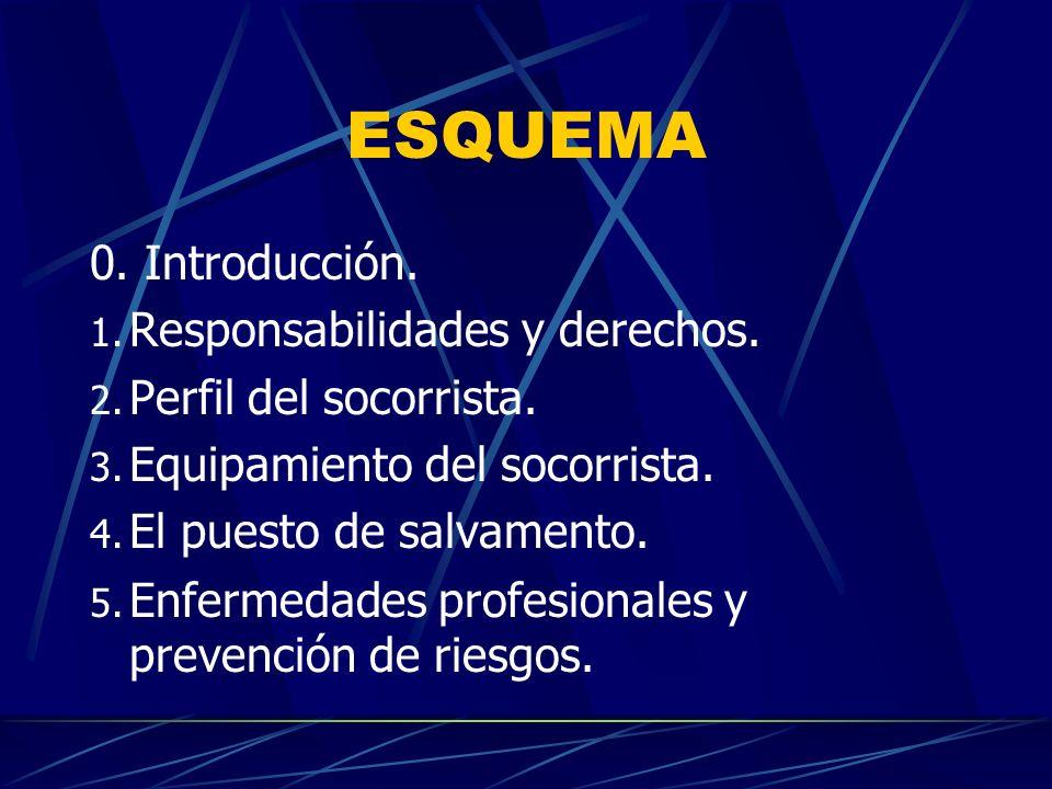 1.Introducción. Creciente necesidad de profesionales.