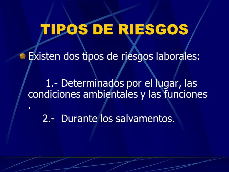 TIPOS DE RIESGOS Existen dos tipos de riesgos laborales: 1.- Determinados por el lugar, las condiciones ambientales y las funciones. 2.- Durante los s