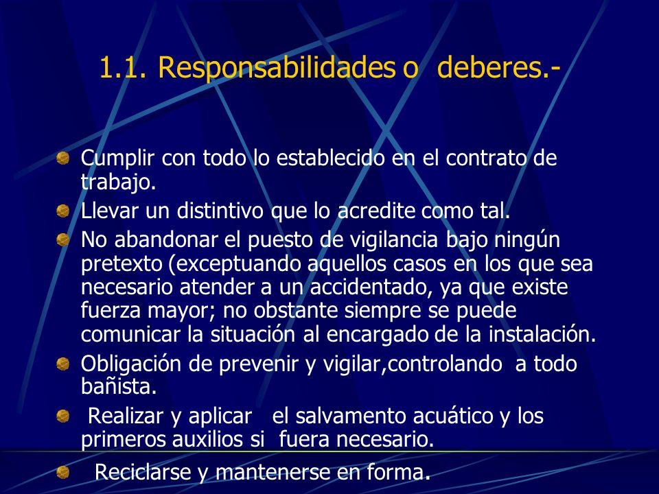 1.2.- Derechos: Nos referimos a los derechos que por su condición de voluntario o de trabajador le otorga la Ley.