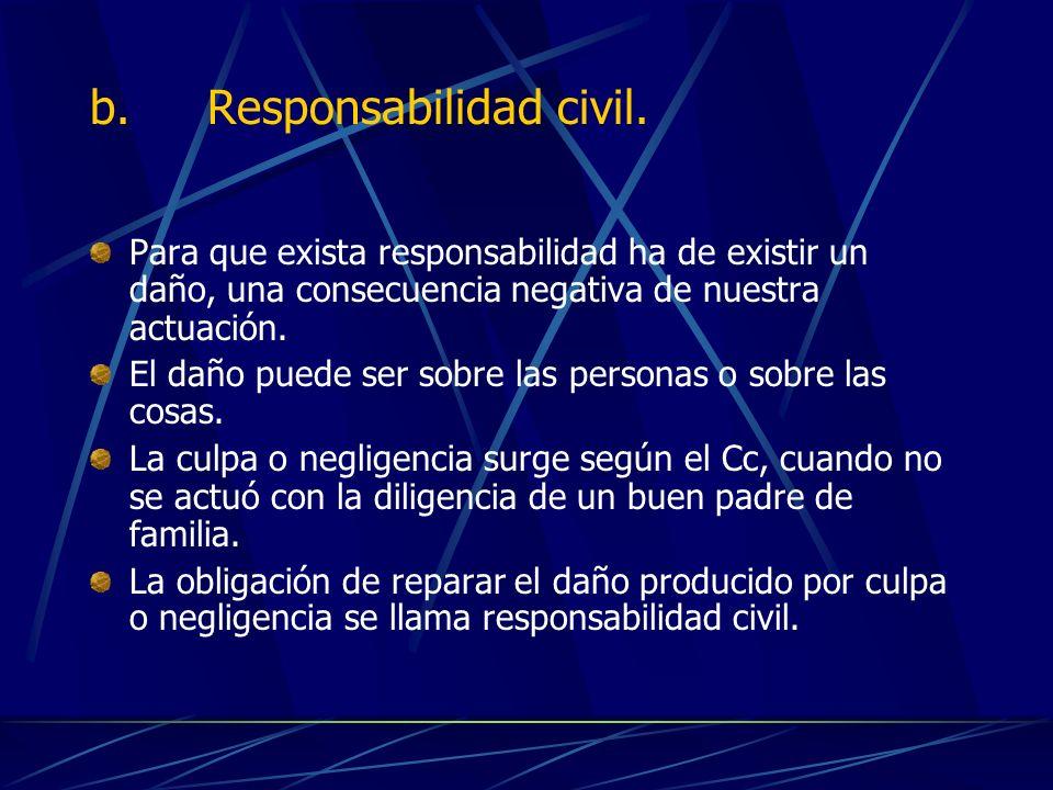 b. Responsabilidad civil. Para que exista responsabilidad ha de existir un daño, una consecuencia negativa de nuestra actuación. El daño puede ser sob