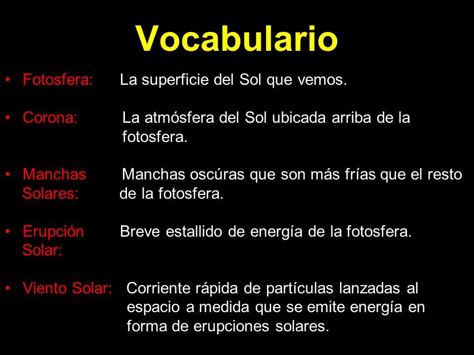 Vocabulario Fotosfera: La superficie del Sol que vemos. Corona: La atmósfera del Sol ubicada arriba de la fotosfera. Manchas Manchas oscúras que son m