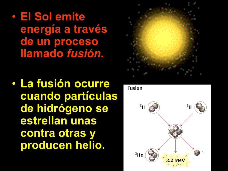 El Sol emite energía a través de un proceso llamado fusión. La fusión ocurre cuando partículas de hidrógeno se estrellan unas contra otras y producen