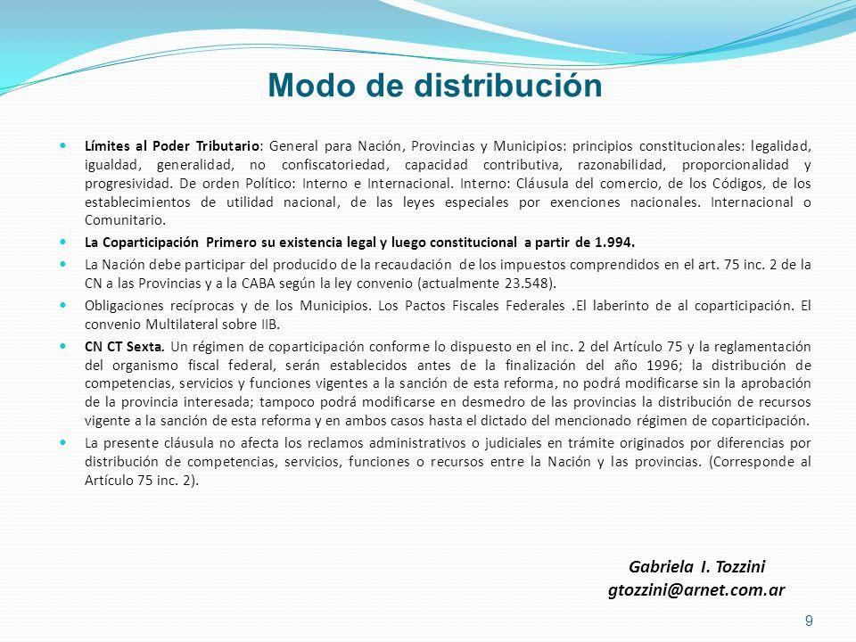 Modo de distribución Límites al Poder Tributario: General para Nación, Provincias y Municipios: principios constitucionales: legalidad, igualdad, gene
