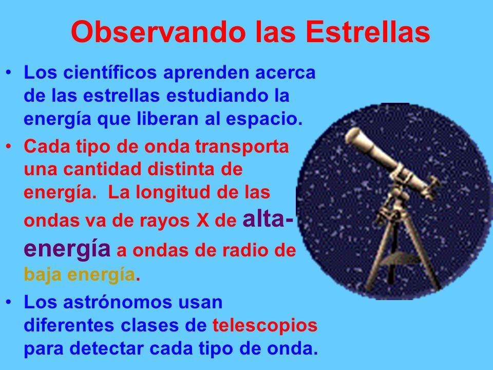 Observando las Estrellas Los científicos aprenden acerca de las estrellas estudiando la energía que liberan al espacio. Cada tipo de onda transporta u