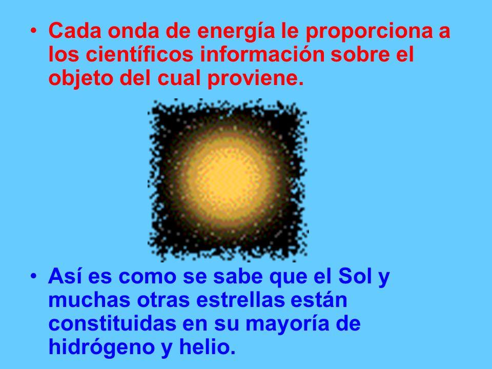 Cada onda de energía le proporciona a los científicos información sobre el objeto del cual proviene. Así es como se sabe que el Sol y muchas otras est