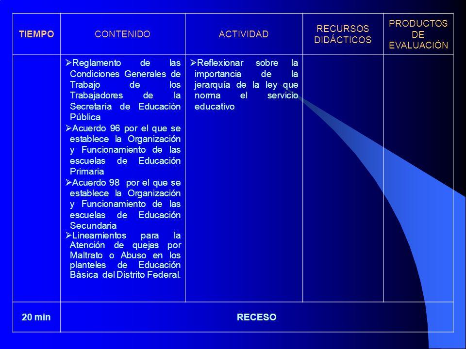 TIEMPOCONTENIDOACTIVIDAD RECURSOS DIDÁCTICOS PRODUCTOS DE EVALUACIÓN Reglamento de las Condiciones Generales de Trabajo de los Trabajadores de la Secr