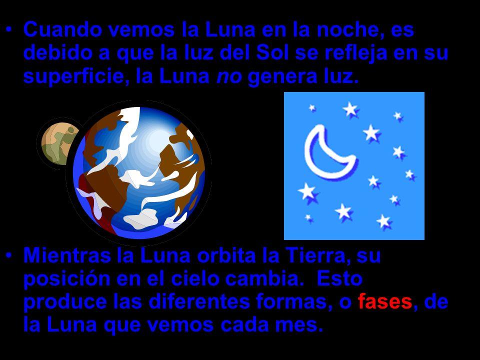 Cuando vemos la Luna en la noche, es debido a que la luz del Sol se refleja en su superficie, la Luna no genera luz. Mientras la Luna orbita la Tierra