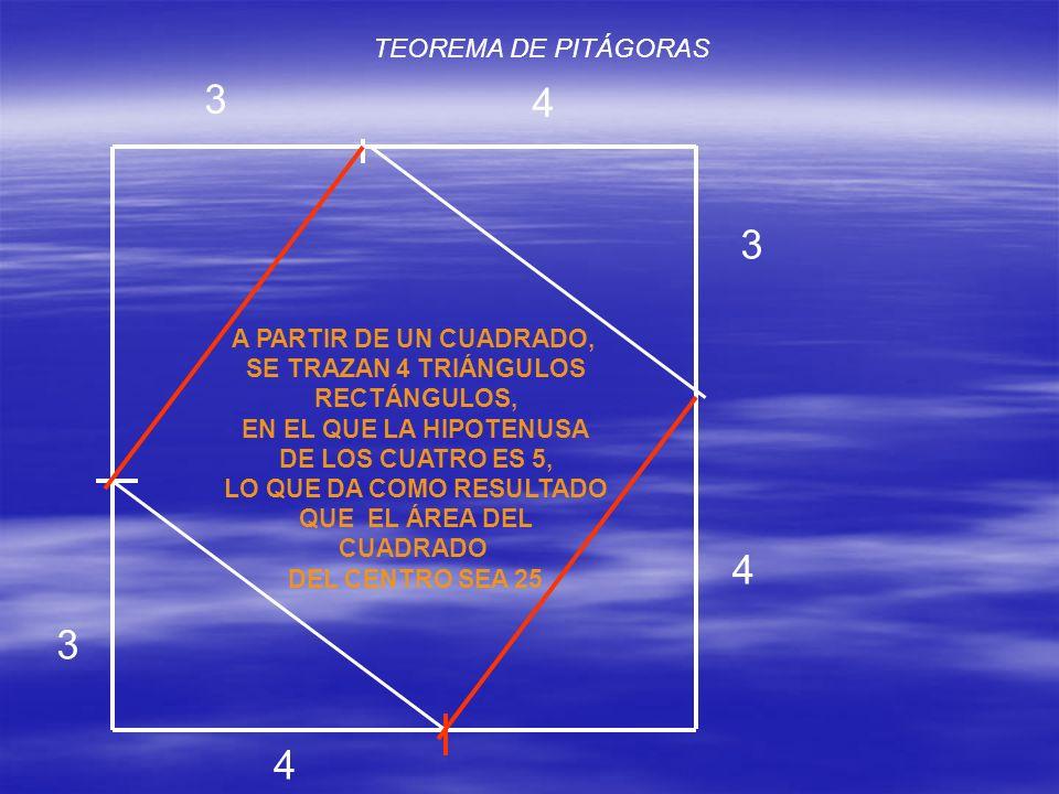 3 4 4 4 3 3 A PARTIR DE UN CUADRADO, SE TRAZAN 4 TRIÁNGULOS RECTÁNGULOS, EN EL QUE LA HIPOTENUSA DE LOS CUATRO ES 5, LO QUE DA COMO RESULTADO QUE EL Á