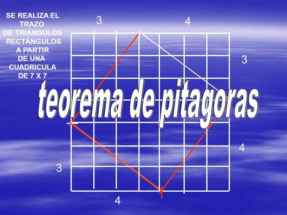 3 4 4 4 3 3 ASÍ QUEDA EL TRAZO, SE SELECCIONA UN TRIÁNGULO PARA EMPEZAR CON LA DEMOSTRACIÓN DEL TEOREMA DE PITÁGORAS