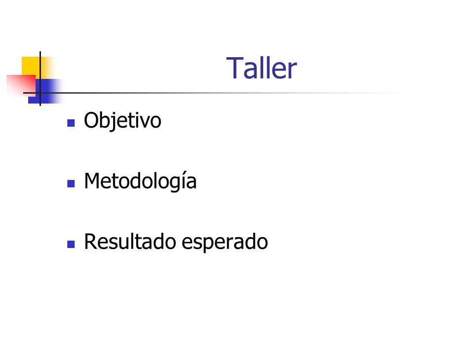 Taller Objetivo Metodología Resultado esperado