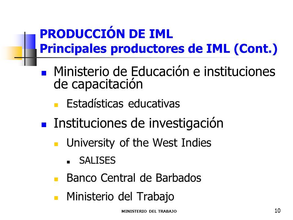 PRODUCCIÓN DE IML Principales productores de IML (Cont.) Ministerio de Educación e instituciones de capacitación Estadísticas educativas Instituciones