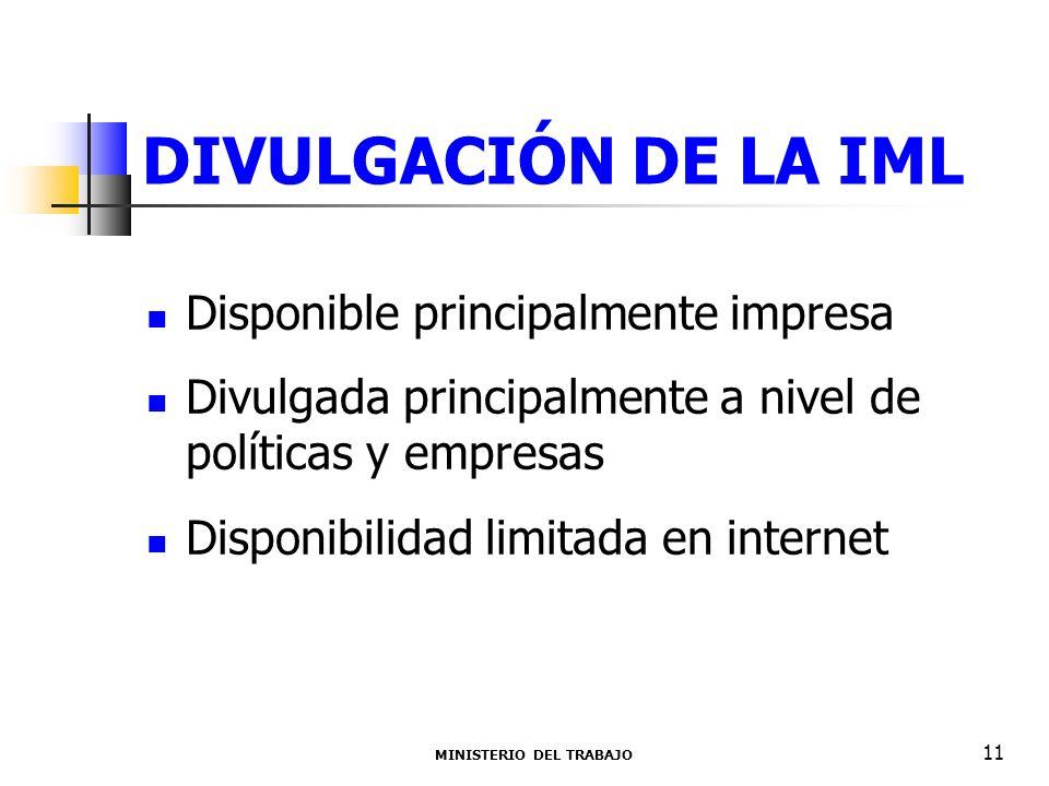 DIVULGACIÓN DE LA IML Disponible principalmente impresa Divulgada principalmente a nivel de políticas y empresas Disponibilidad limitada en internet MINISTERIO DEL TRABAJO 11