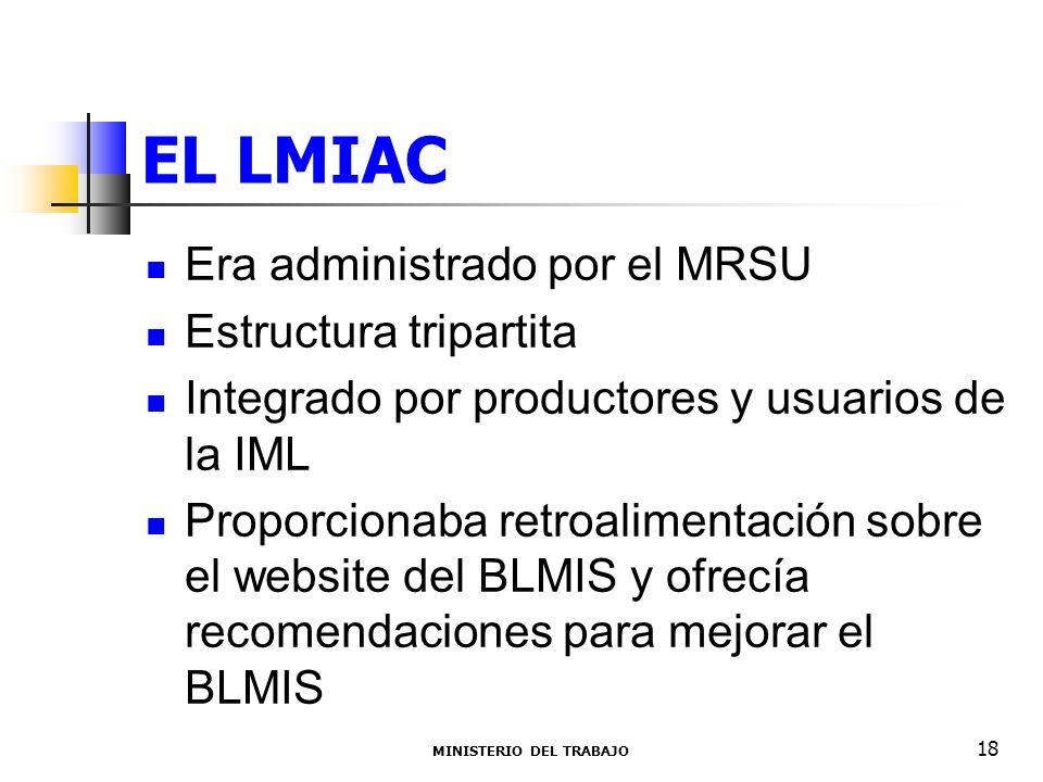 EL LMIAC Era administrado por el MRSU Estructura tripartita Integrado por productores y usuarios de la IML Proporcionaba retroalimentación sobre el we