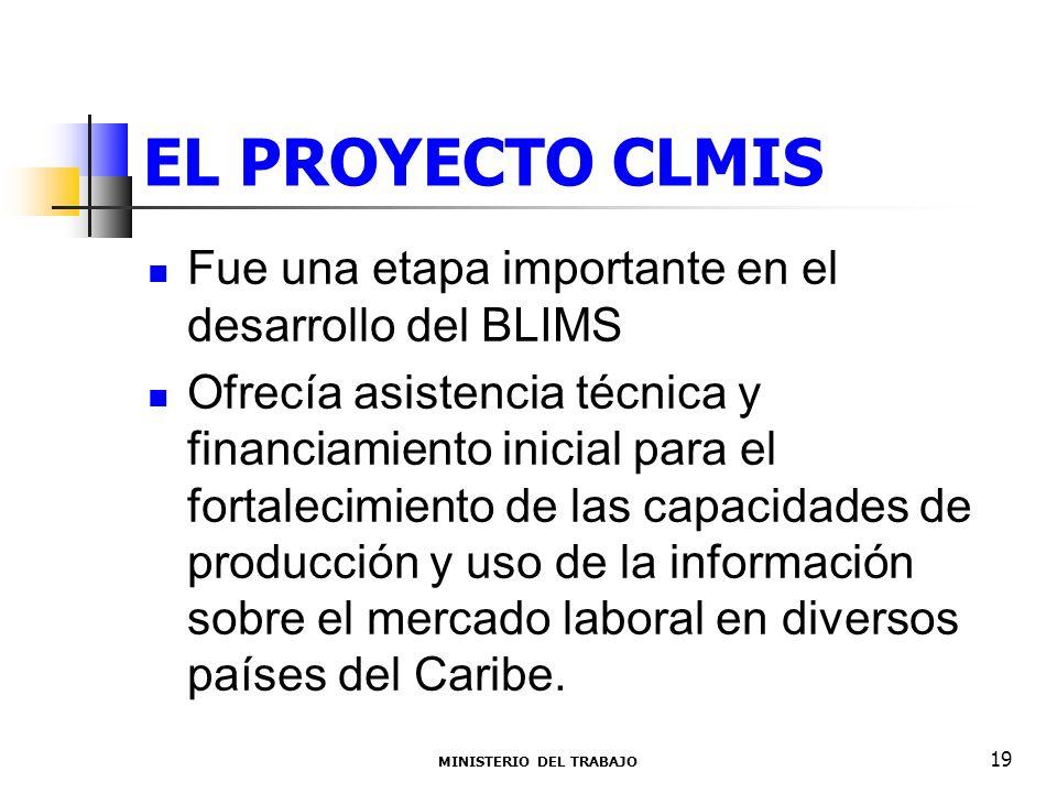 EL PROYECTO CLMIS Fue una etapa importante en el desarrollo del BLIMS Ofrecía asistencia técnica y financiamiento inicial para el fortalecimiento de las capacidades de producción y uso de la información sobre el mercado laboral en diversos países del Caribe.