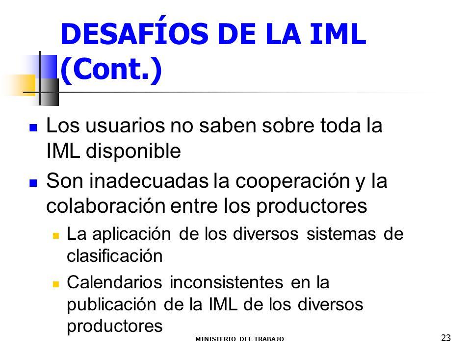 DESAFÍOS DE LA IML (Cont.) Los usuarios no saben sobre toda la IML disponible Son inadecuadas la cooperación y la colaboración entre los productores La aplicación de los diversos sistemas de clasificación Calendarios inconsistentes en la publicación de la IML de los diversos productores MINISTERIO DEL TRABAJO 23