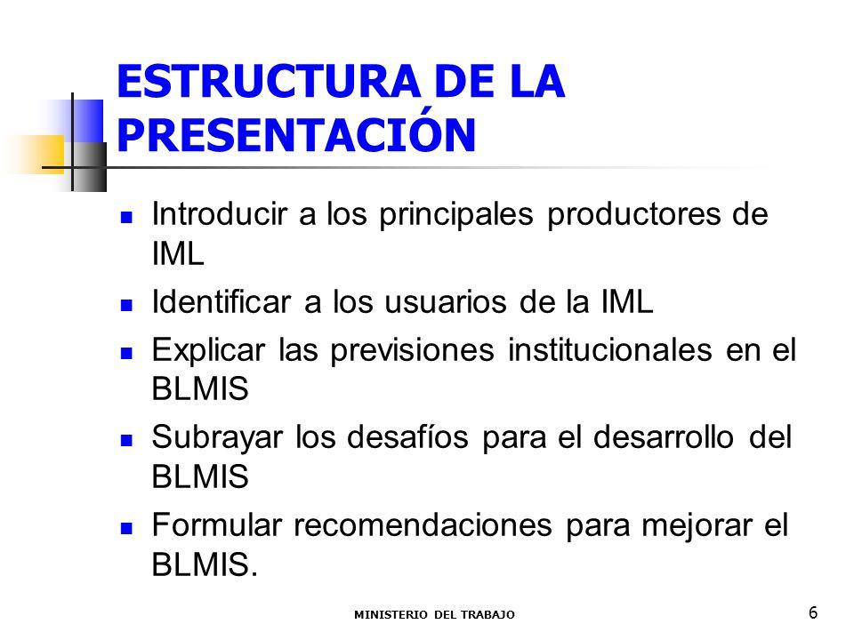 ESTRUCTURA DE LA PRESENTACIÓN Introducir a los principales productores de IML Identificar a los usuarios de la IML Explicar las previsiones institucio