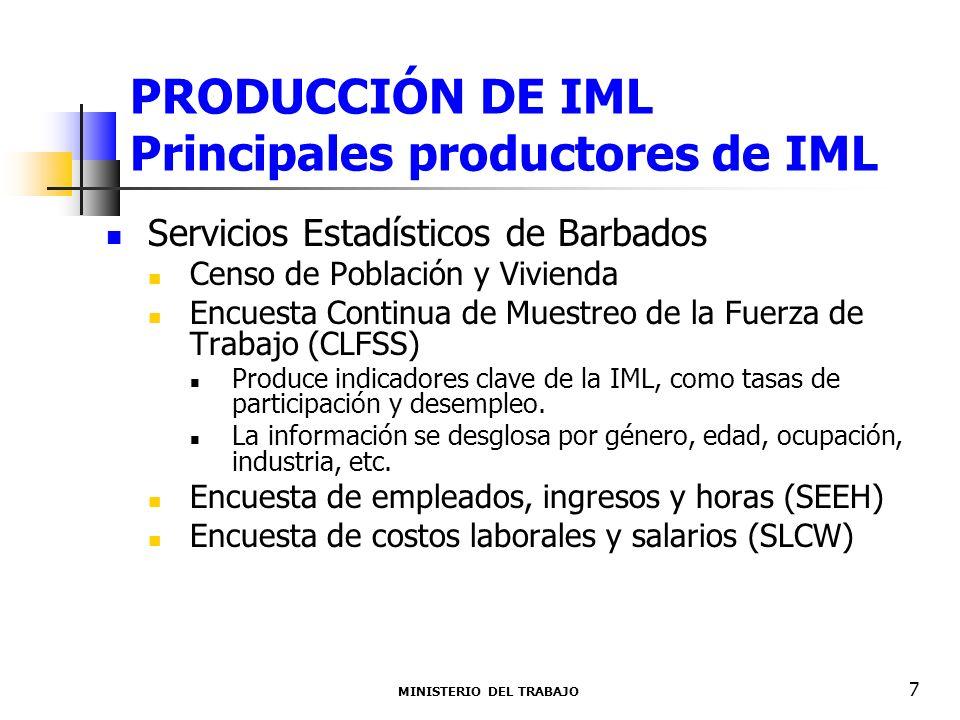 PRODUCCIÓN DE IML Principales productores de IML (Cont.) Corporación para el Fomento de la Inversión en Barbados Cifras de empleo por manufactura, servicios de información y servicios profesionales y técnicos Departamento del Trabajo Relaciones industriales Seguridad y salud ocupacional Servicios de empleo MINISTERIO DEL TRABAJO 8