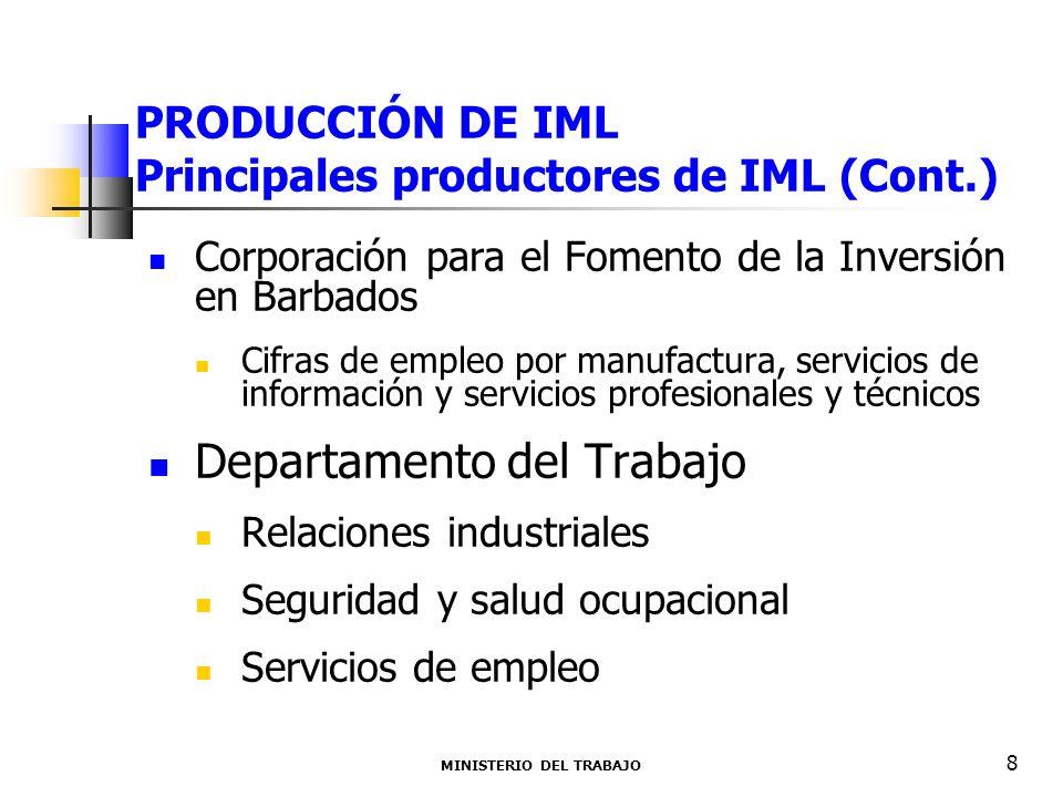 PRODUCCIÓN DE IML Principales productores de IML (Cont.) Corporación para el Fomento de la Inversión en Barbados Cifras de empleo por manufactura, ser