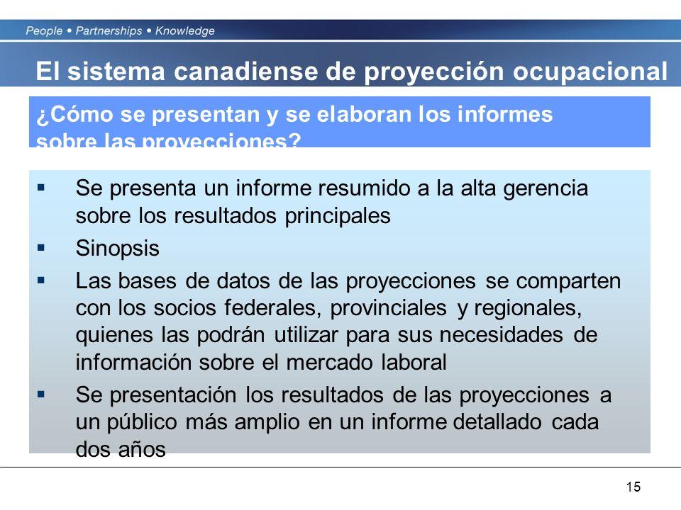 15 ¿Cómo se presentan y se elaboran los informes sobre las proyecciones? Se presenta un informe resumido a la alta gerencia sobre los resultados princ