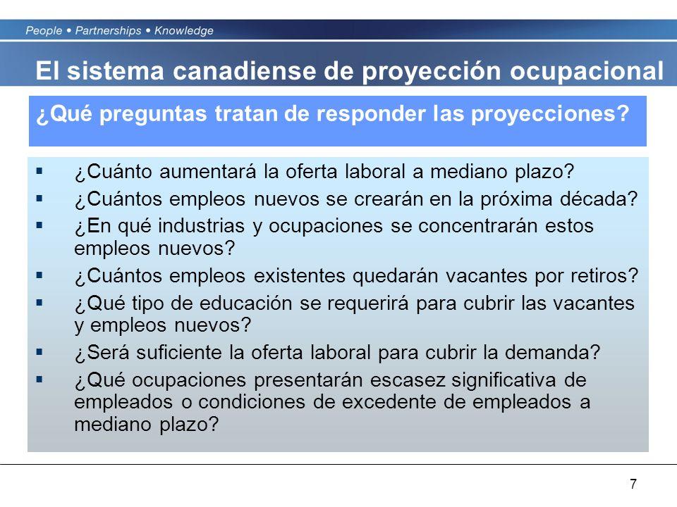 7 ¿Qué preguntas tratan de responder las proyecciones? ¿Cuánto aumentará la oferta laboral a mediano plazo? ¿Cuántos empleos nuevos se crearán en la p