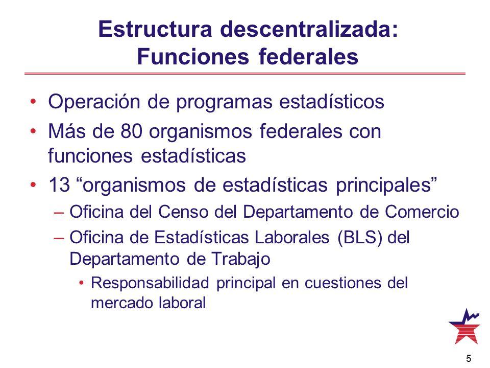 6 Estructura descentralizada: Funciones federales Financiamiento –Financiamiento federal para las actividades estatales de información sobre el mercado laboral Oficina de Estadísticas Laborales Administración del Empleo y la Capacitación Departamento de Trabajo –Análisis y divulgación