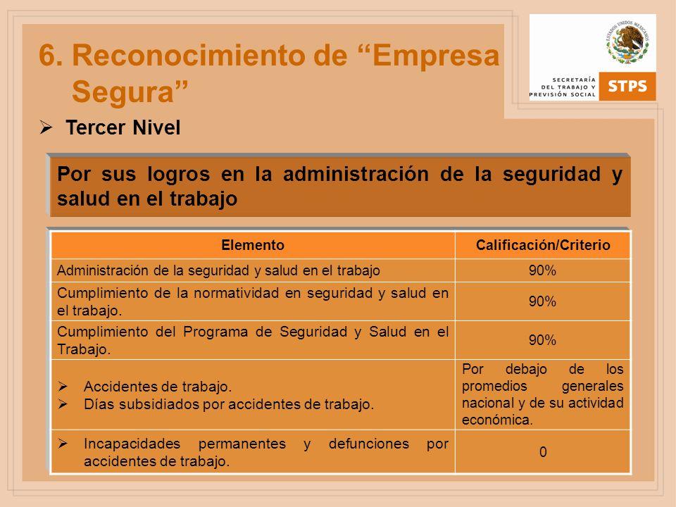Por sus logros en la administración de la seguridad y salud en el trabajo ElementoCalificación/Criterio Administración de la seguridad y salud en el t