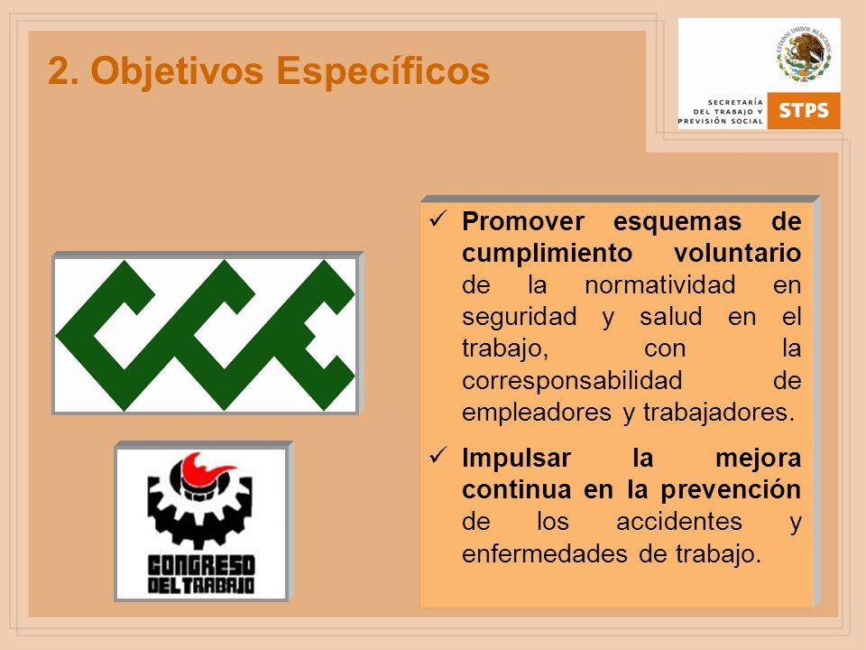 2. Objetivos Específicos Promover esquemas de cumplimiento voluntario de la normatividad en seguridad y salud en el trabajo, con la corresponsabilidad