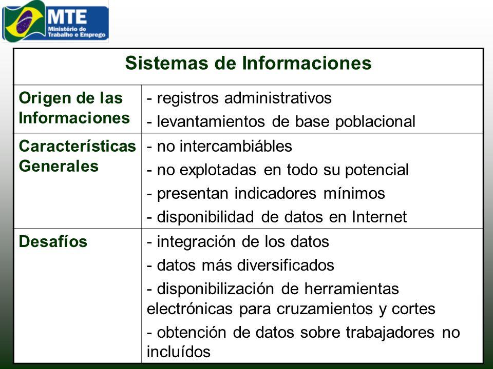 Sistemas de Informaciones Origen de las Informaciones - registros administrativos - levantamientos de base poblacional Características Generales - no