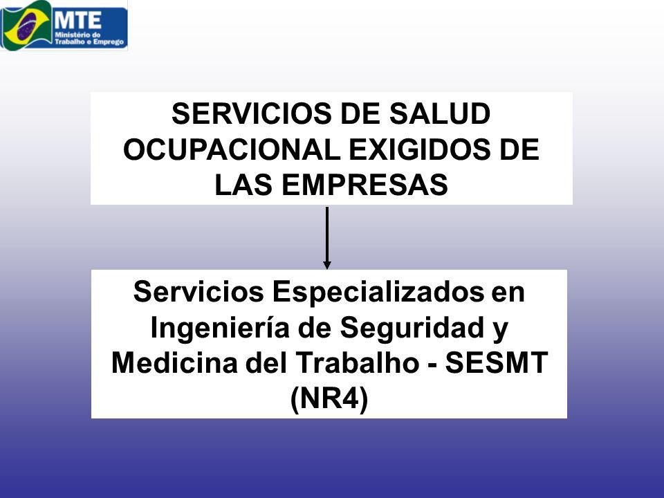 SERVICIOS DE SALUD OCUPACIONAL EXIGIDOS DE LAS EMPRESAS Servicios Especializados en Ingeniería de Seguridad y Medicina del Trabalho - SESMT (NR4)