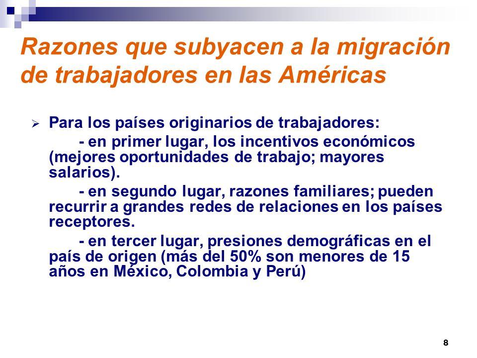 8 Razones que subyacen a la migración de trabajadores en las Américas Para los países originarios de trabajadores: - en primer lugar, los incentivos e
