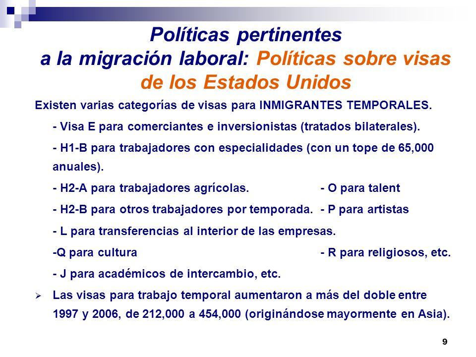 9 Políticas pertinentes a la migración laboral: Políticas sobre visas de los Estados Unidos Existen varias categorías de visas para INMIGRANTES TEMPORALES.