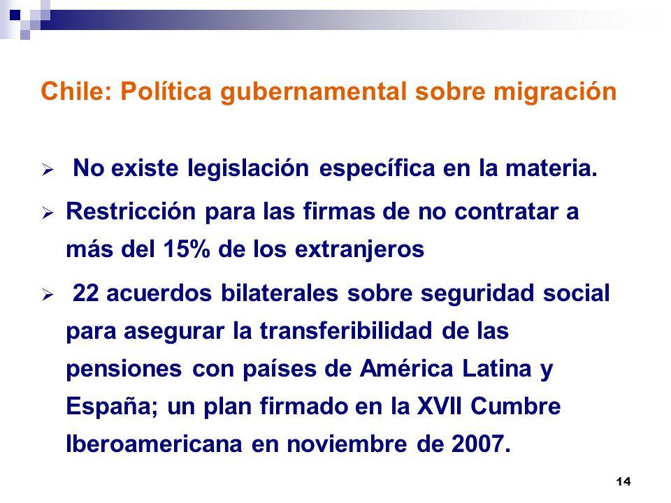 14 Chile: Política gubernamental sobre migración No existe legislación específica en la materia. Restricción para las firmas de no contratar a más del
