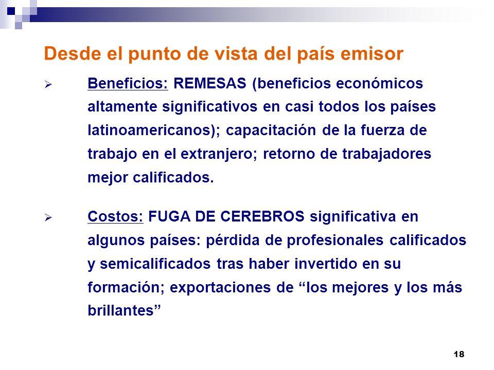18 Desde el punto de vista del país emisor Beneficios: REMESAS (beneficios económicos altamente significativos en casi todos los países latinoamerican