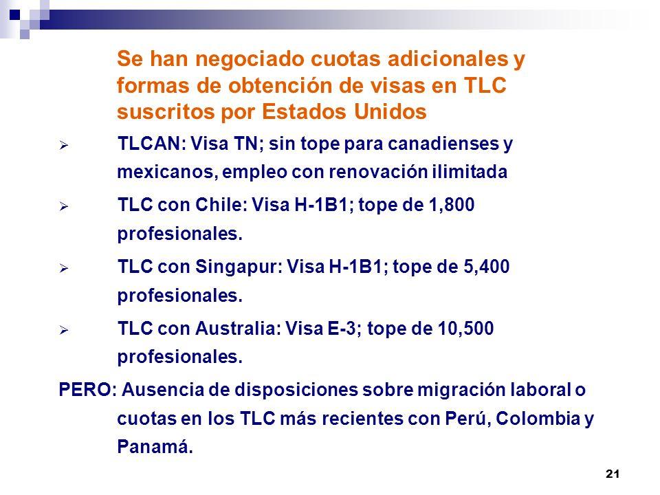 21 Se han negociado cuotas adicionales y formas de obtención de visas en TLC suscritos por Estados Unidos TLCAN: Visa TN; sin tope para canadienses y mexicanos, empleo con renovación ilimitada TLC con Chile: Visa H-1B1; tope de 1,800 profesionales.